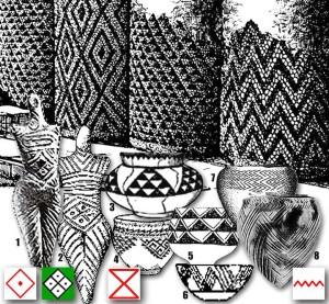 Рис. 4.7.1.3.3. В верхней части рисунка – керамическая облицовка гофрированной поверхности стен в Шумере, ок. 3 тыс. до н.э. [1907].