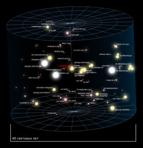 Universe_Reference1