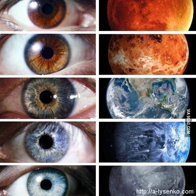 глаза-планеты